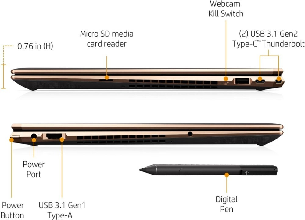 HP Spectre x360 2-in-1 15.6