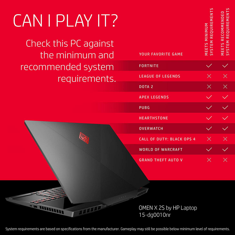 Hp Omen X 2S Model 2019 15-Inch Gaming